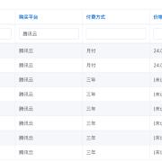 Yii2 关联表查询、排序