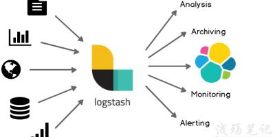 解决logstash生成日志重复问题