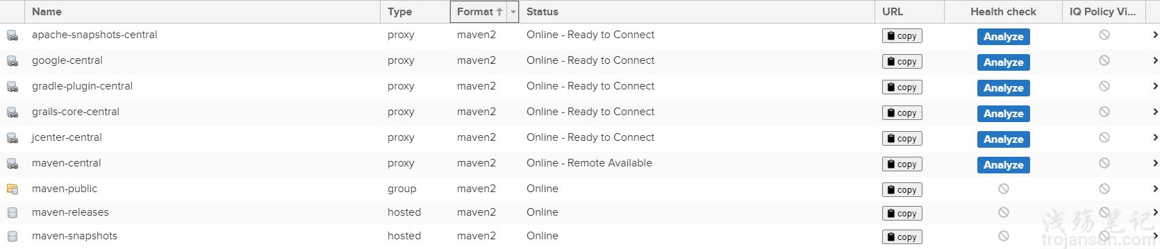 Nexus3设置完整Maven